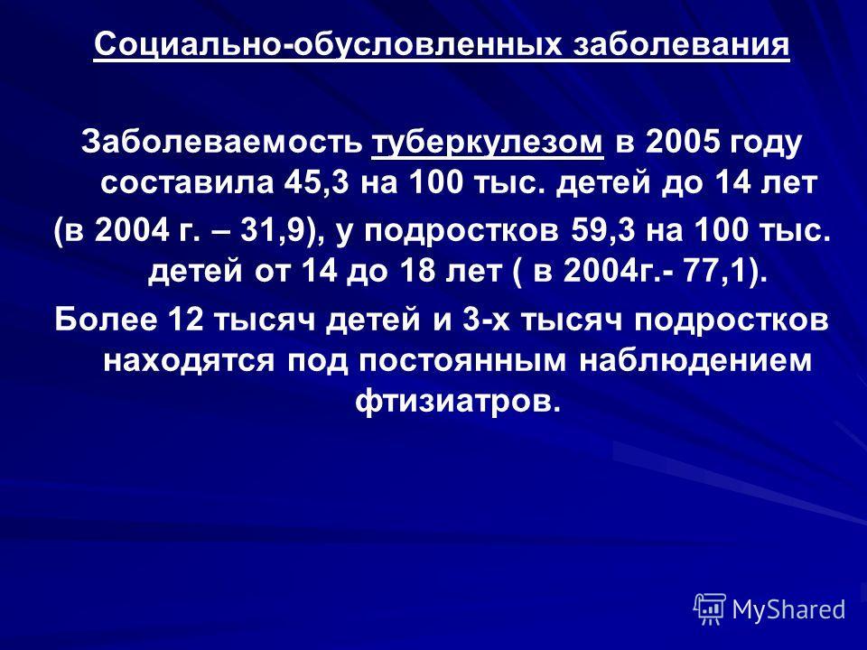 В Кемеровской области распространенность сердечно-сосудистых заболеваний у детей и подростков увеличивается. В 2005 году она составила 1992 на 100 000 детей до 14 лет (2004г.-1753) и 3179 на 100 000 детей от 14 до 18 лет (в 2004г.- 2898). На первом м