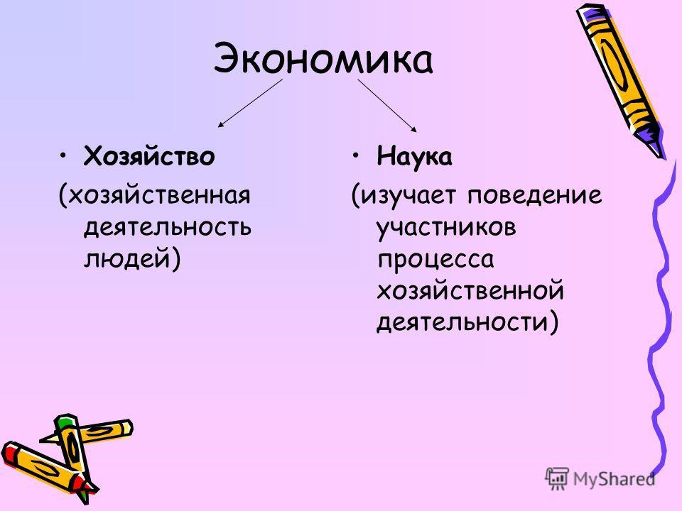 Экономика Хозяйство (хозяйственная деятельность людей) Наука (изучает поведение участников процесса хозяйственной деятельности)