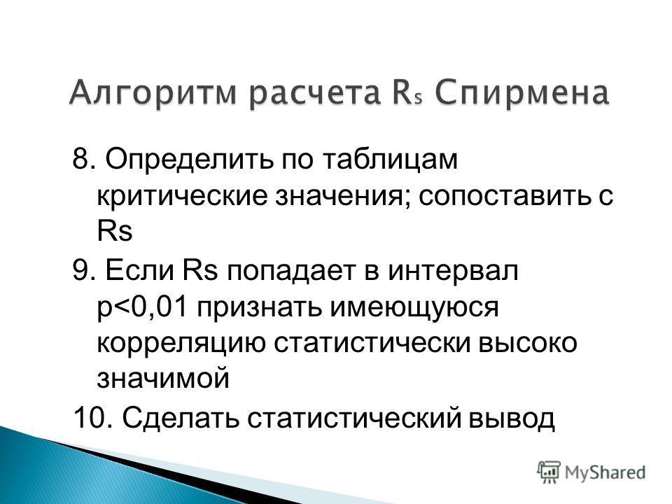8. Определить по таблицам критические значения; сопоставить с Rs 9. Если Rs попадает в интервал p