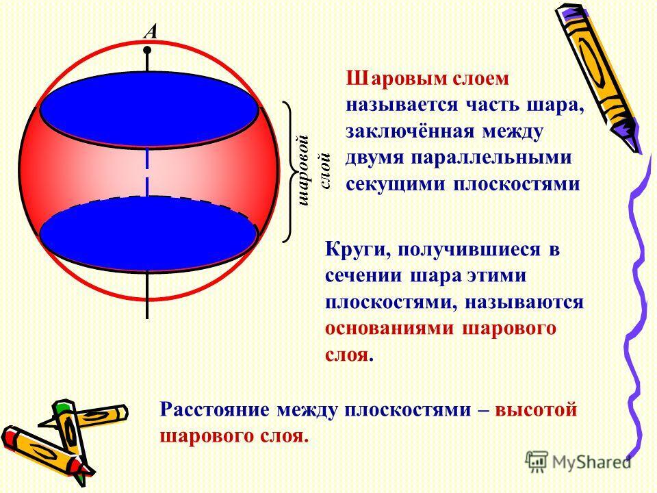 ш а р о в о й с л о й С В А Шаровым слоем называется часть шара, заключённая между двумя параллельными секущими плоскостями Круги, получившиеся в сечении шара этими плоскостями, называются основаниями шарового слоя. Расстояние между плоскостями – выс