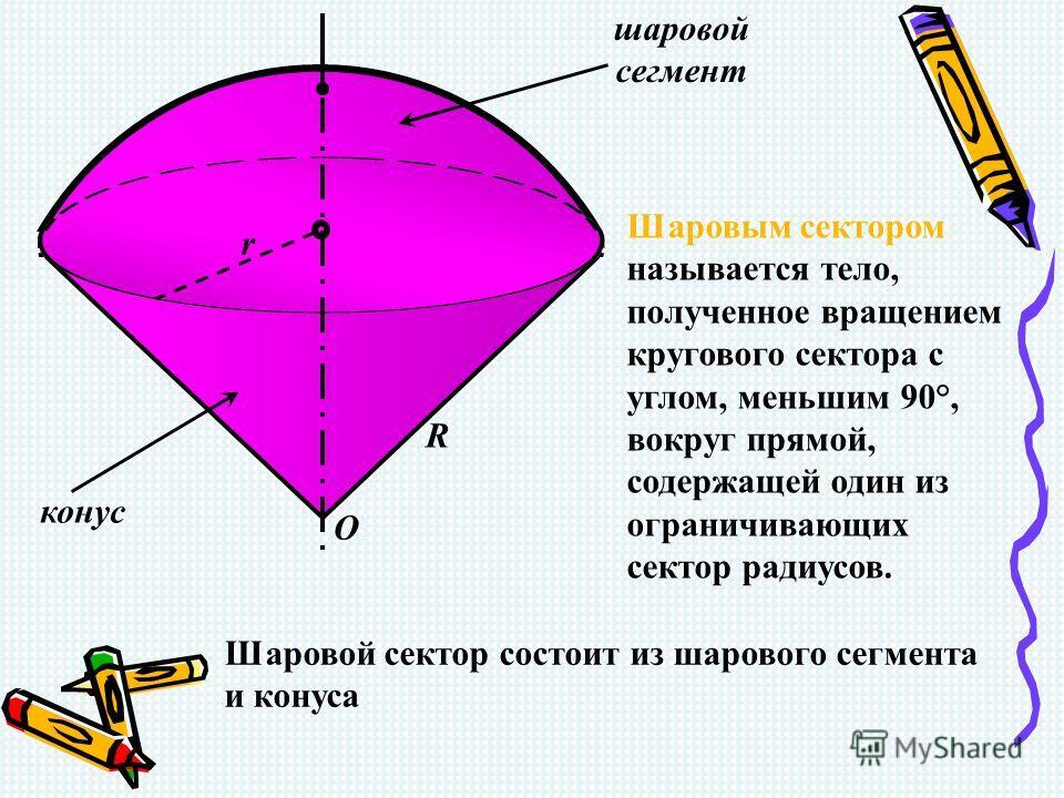 конус шаровой сегмент O r R Шаровым сектором называется тело, полученное вращением кругового сектора с углом, меньшим 90°, вокруг прямой, содержащей один из ограничивающих сектор радиусов. Шаровой сектор состоит из шарового сегмента и конуса