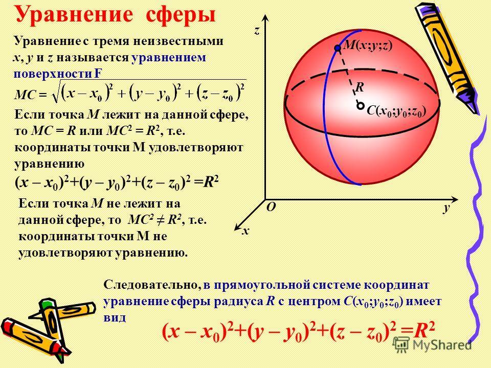 R M(x;y;z)M(x;y;z) C(x0;y0;z0)C(x0;y0;z0) z y x O Уравнение сферы Уравнение с тремя неизвестными x, y и z называется уравнением поверхности F МС = Если точка М лежит на данной сфере, то МС = R или МС 2 = R 2, т.е. координаты точки М удовлетворяют ура
