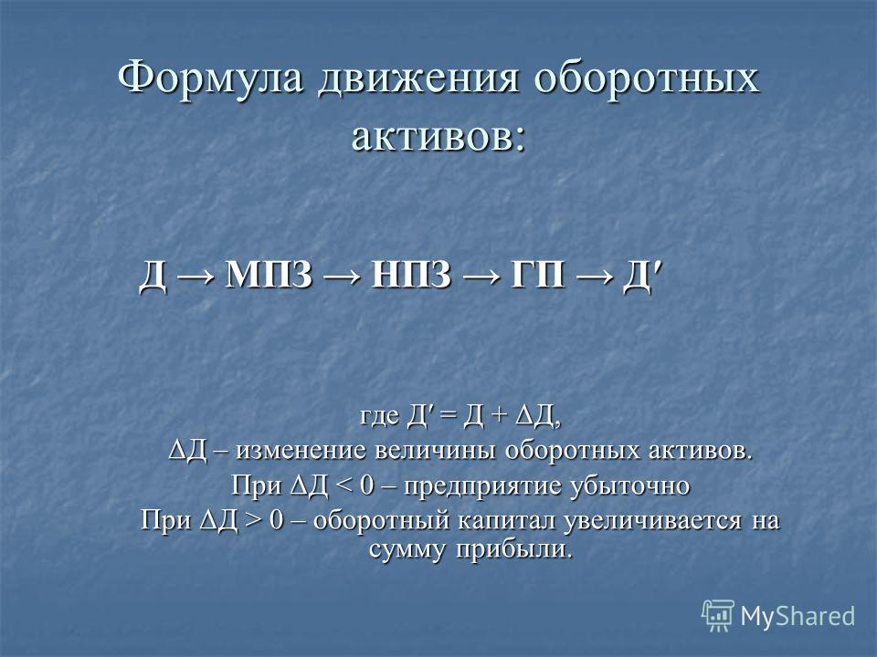 Формула движения оборотных активов: Д МПЗ НПЗ ГП Д где Д = Д + ΔД, ΔД – изменение величины оборотных активов. При ΔД < 0 – предприятие убыточно При ΔД > 0 – оборотный капитал увеличивается на сумму прибыли.