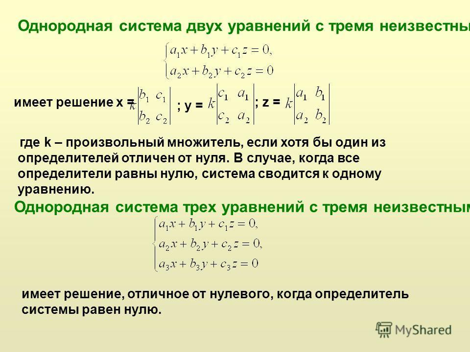 Однородная система двух уравнений с тремя неизвестными имеет решение х = ; у = ; z = где k – произвольный множитель, если хотя бы один из определителей отличен от нуля. В случае, когда все определители равны нулю, система сводится к одному уравнению.