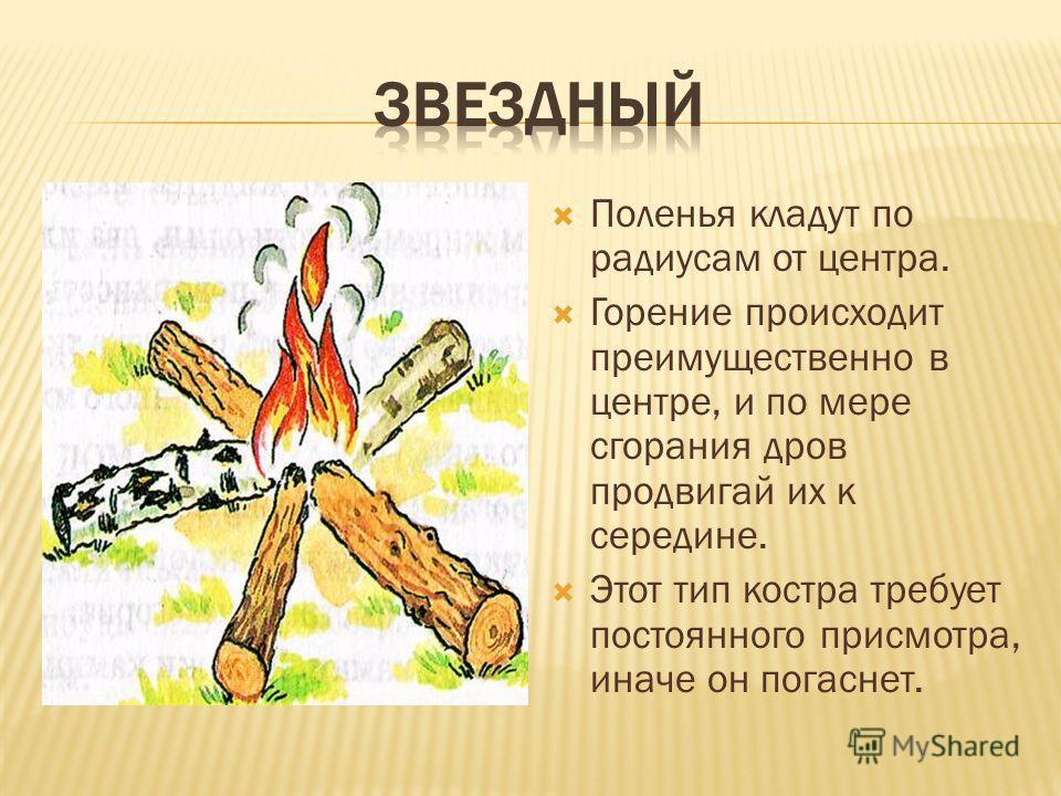 Поленья кладут по радиусам от центра. Горение происходит преимущественно в центре, и по мере сгорания дров продвигай их к середине. Этот тип костра требует постоянного присмотра, иначе он погаснет.
