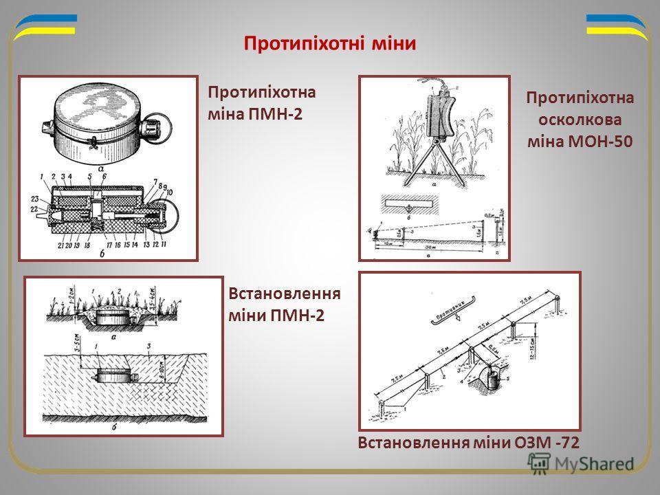 Протипіхотна осколкова міна МОН-50 Протипіхотні міни Протипіхотна міна ПМН-2 Встановлення міни ПМН-2 Встановлення міни ОЗМ -72