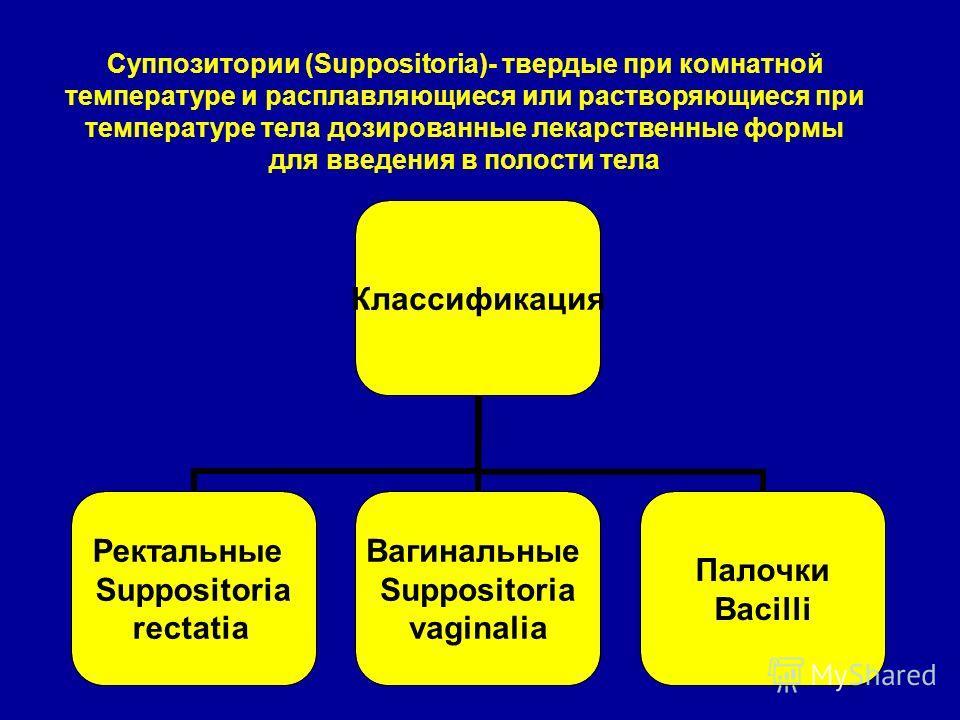 Суппозитории (Suppositoria)- твердые при комнатной температуре и расплавляющиеся или растворяющиеся при температуре тела дозированные лекарственные формы для введения в полости тела Классификация Ректальные Suppositoria rectatia Вагинальные Supposito