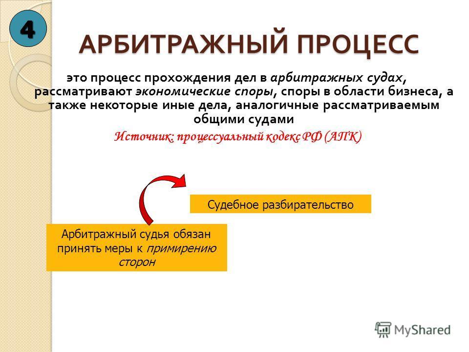 АРБИТРАЖНЫЙ ПРОЦЕСС это процесс прохождения дел в арбитражных судах, рассматривают экономические споры, споры в области бизнеса, а также некоторые иные дела, аналогичные рассматриваемым общими судами Источник: процессуальный кодекс РФ (АПК) 4 Арбитра