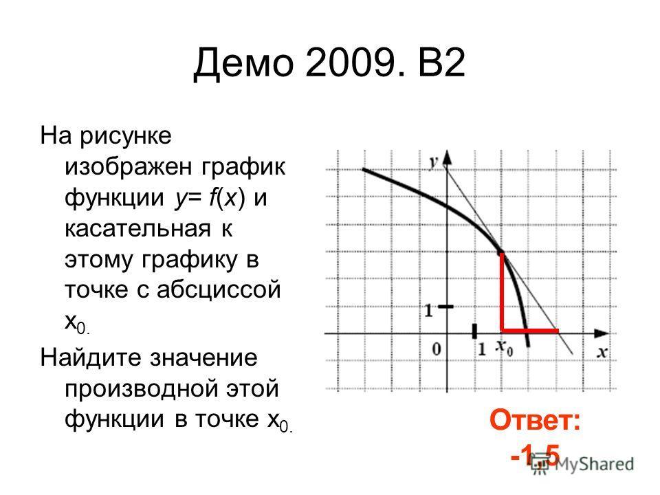 Демо 2009. B2 На рисунке изображен график функции y= f(x) и касательная к этому графику в точке с абсциссой x 0. Найдите значение производной этой функции в точке x 0. Ответ: -1,5