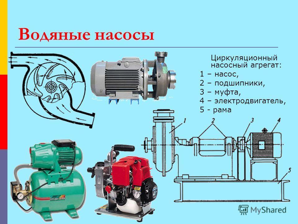 Водяные насосы Циркуляционный насосный агрегат: 1 – насос, 2 – подшипники, 3 – муфта, 4 – электродвигатель, 5 - рама