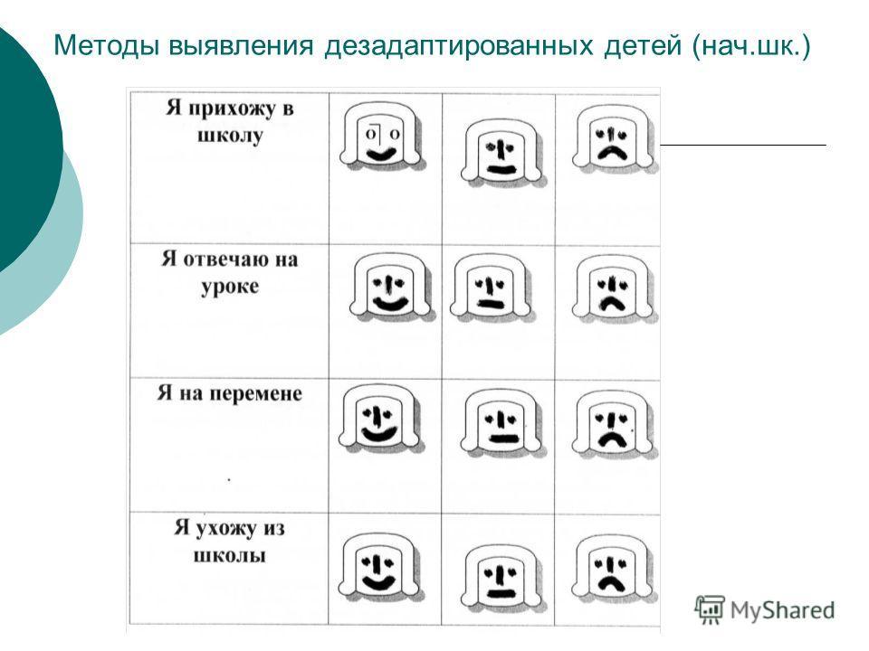 Методы выявления дезадаптированных детей (нач.шк.)