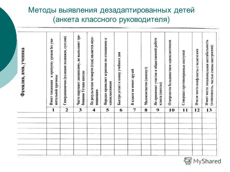 Методы выявления дезадаптированных детей (анкета классного руководителя)