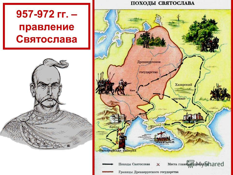 957-972 гг. – правление Святослава