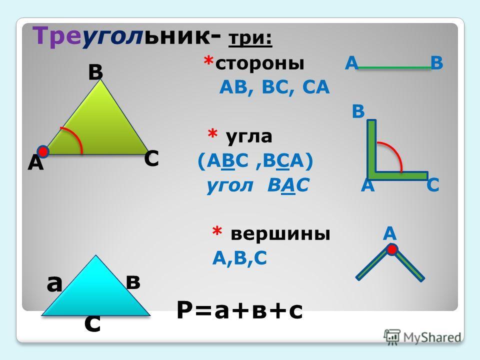 Треугольник- три: *стороны А В АВ, ВС, СА В * угла (АВС,ВСА) угол ВАС А С * вершины А А,В,С Р=а+в+с В С А с а в