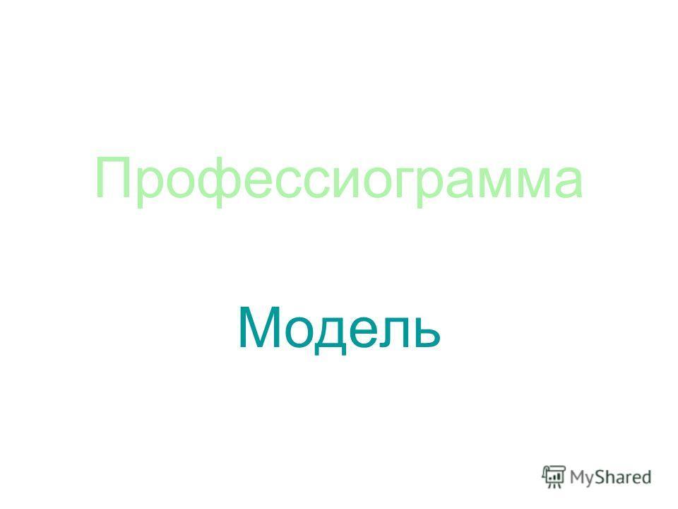 Профессиограмма Модель