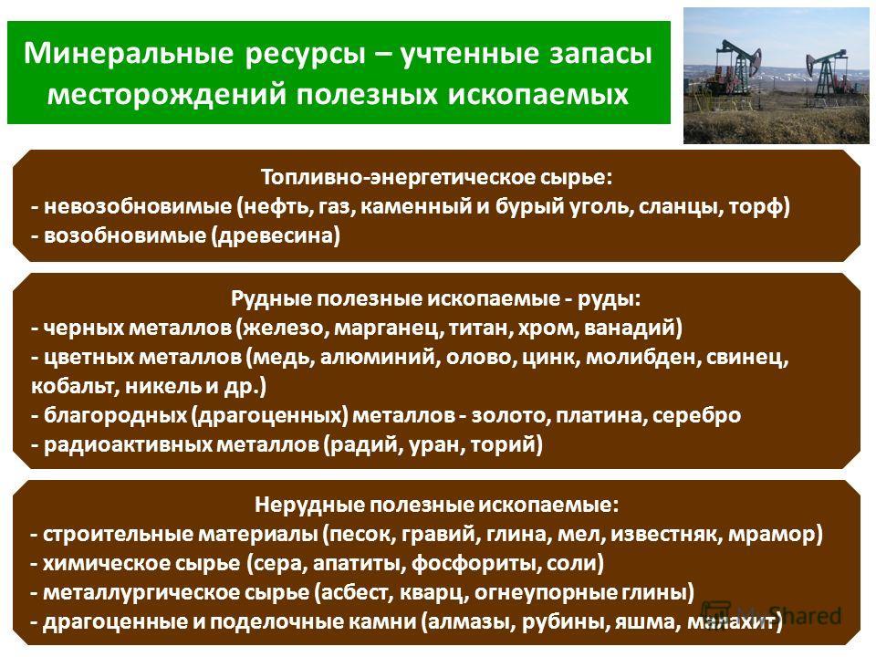 Минеральные ресурсы – учтенные запасы месторождений полезных ископаемых Топливно-энергетическое сырье: - невозобновимые (нефть, газ, каменный и бурый уголь, сланцы, торф) - возобновимые (древесина) Рудные полезные ископаемые - руды: - черных металлов