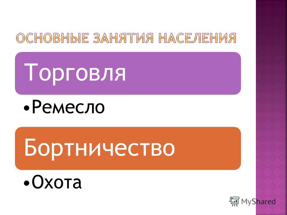 «Новгород в системе Руси сохранял особое положение. Присланные князья здесь были временными людьми, и княжеская власть не укоренилась здесь, как в других городах Руси – центрах различных княжеств.»