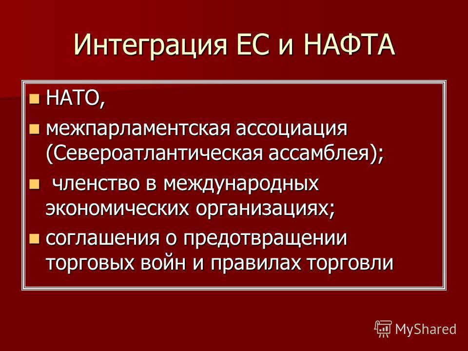 Интеграция ЕС и НАФТА НАТО, НАТО, межпарламентская ассоциация (Североатлантическая ассамблея); межпарламентская ассоциация (Североатлантическая ассамблея); членство в международных экономических организациях; членство в международных экономических ор
