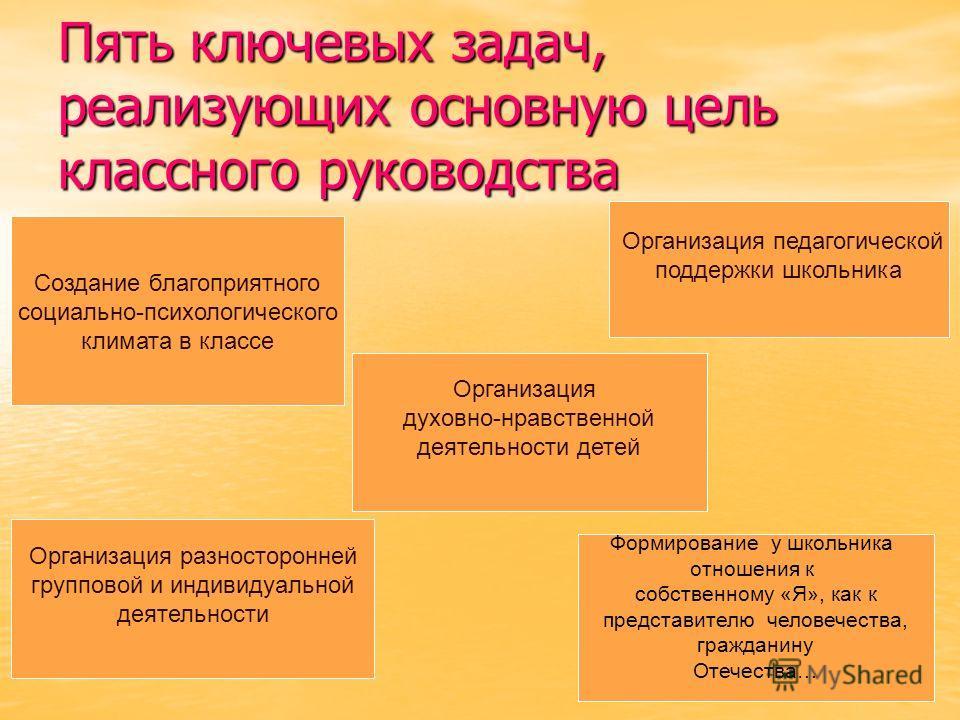 Пять ключевых задач, реализующих основную цель классного руководства Создание благоприятного социально-психологического климата в классе Организация разносторонней групповой и индивидуальной деятельности Организация духовно-нравственной деятельности