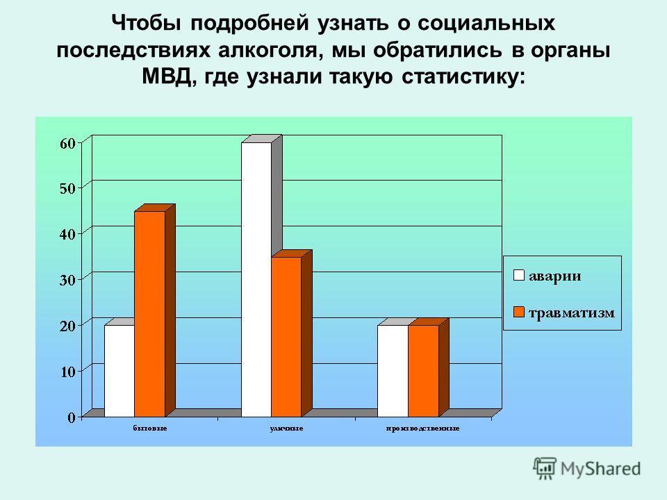 Чтобы подробней узнать о социальных последствиях алкоголя, мы обратились в органы МВД, где узнали такую статистику: