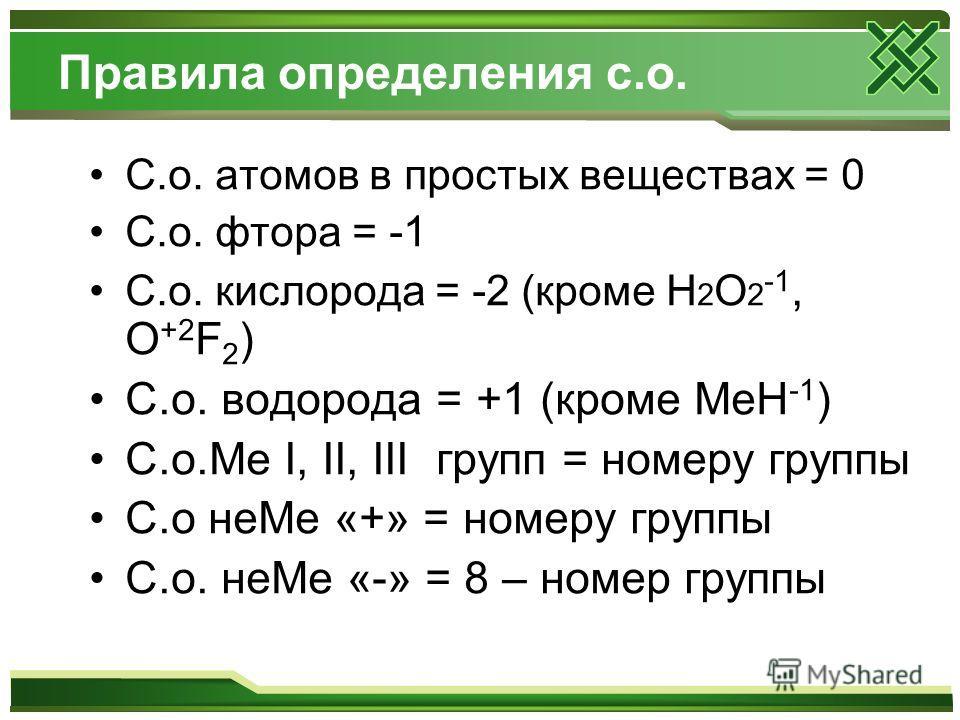 Правила определения с.о. С.о. атомов в простых веществах = 0 С.о. фтора = -1 С.о. кислорода = -2 (кроме Н 2 О 2 -1, O +2 F 2 ) С.о. водорода = +1 (кроме МеН -1 ) С.о.Ме I, II, III групп = номеру группы С.о неМе «+» = номеру группы С.о. неМе «-» = 8 –
