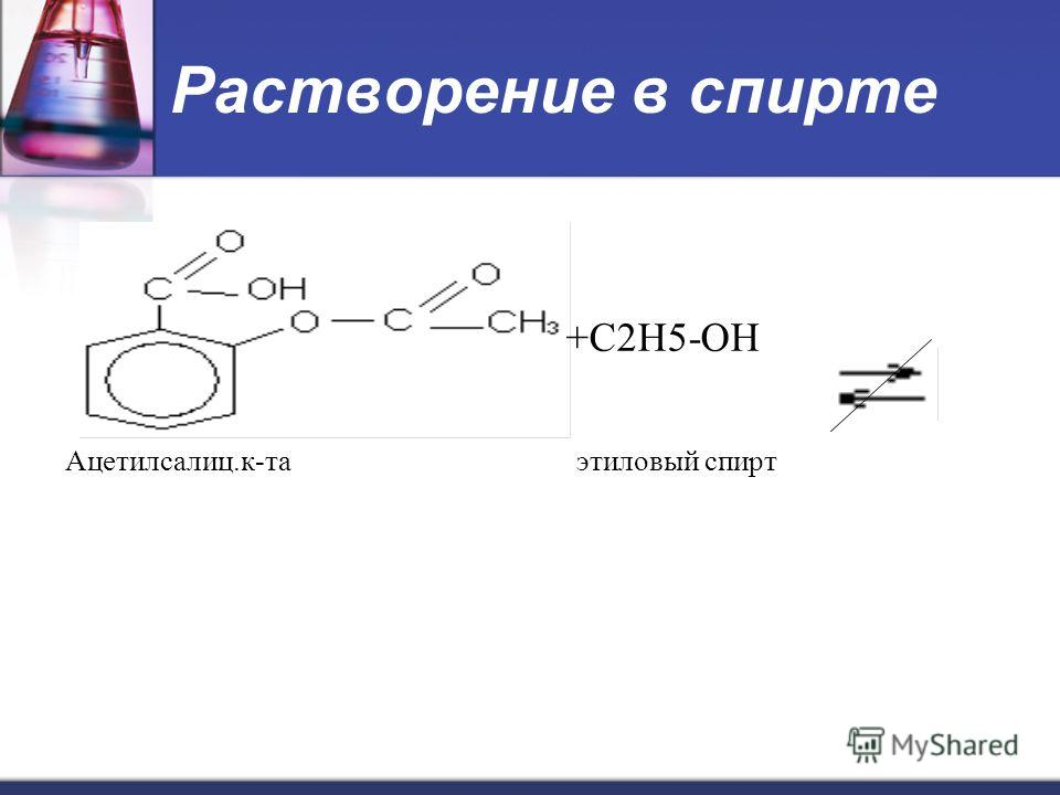 Растворение в спирте +С2H5-OH Ацетилсалиц.к-та этиловый спирт