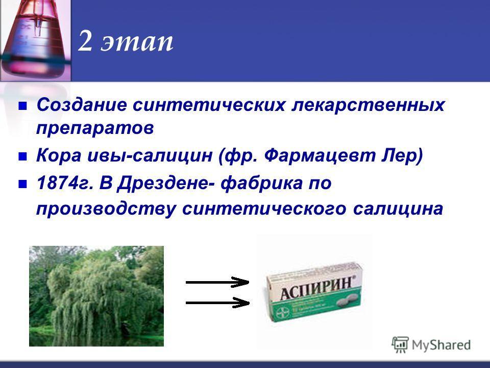 2 этап Создание синтетических лекарственных препаратов Кора ивы-салицин (фр. Фармацевт Лер) 1874г. В Дрездене- фабрика по производству синтетического салицина