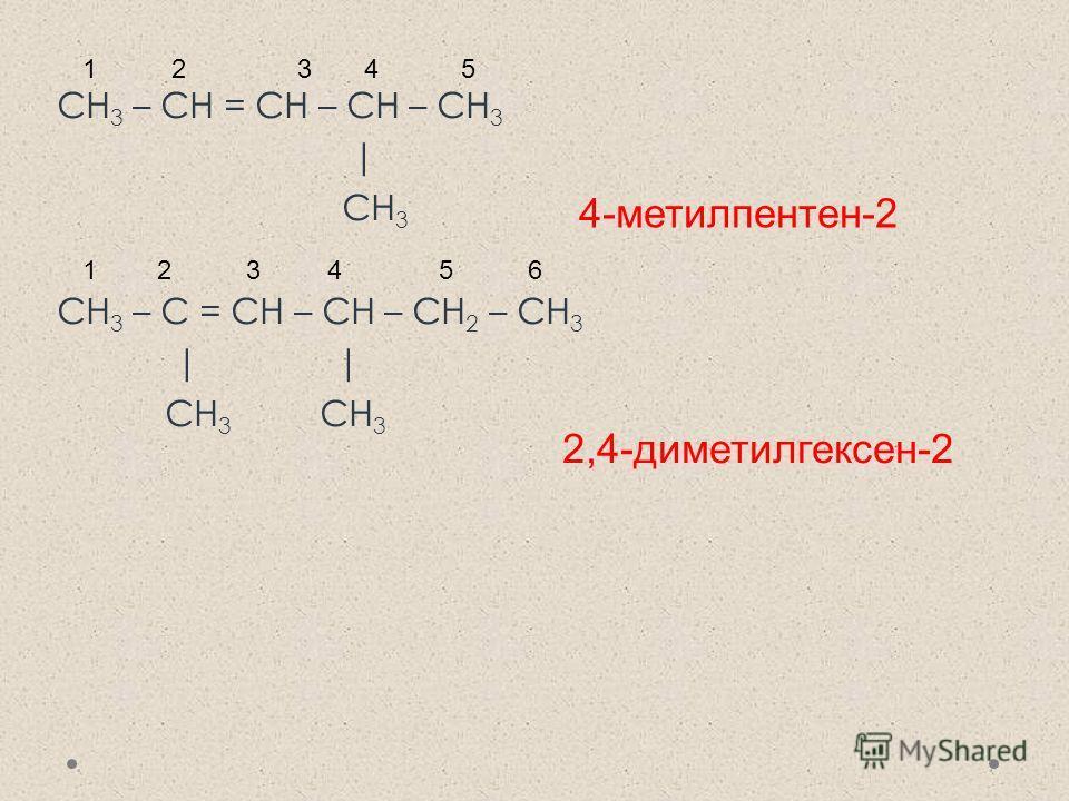 СH 3 – CH = CH – CH – CH 3 | CH 3 СH 3 – C = CH – CH – CH 2 – СН 3 | | CH 3 CH 3 4-метилпентен-2 2,4-диметилгексен-2 1 2 3 4 5 1 2 3 4 5 6