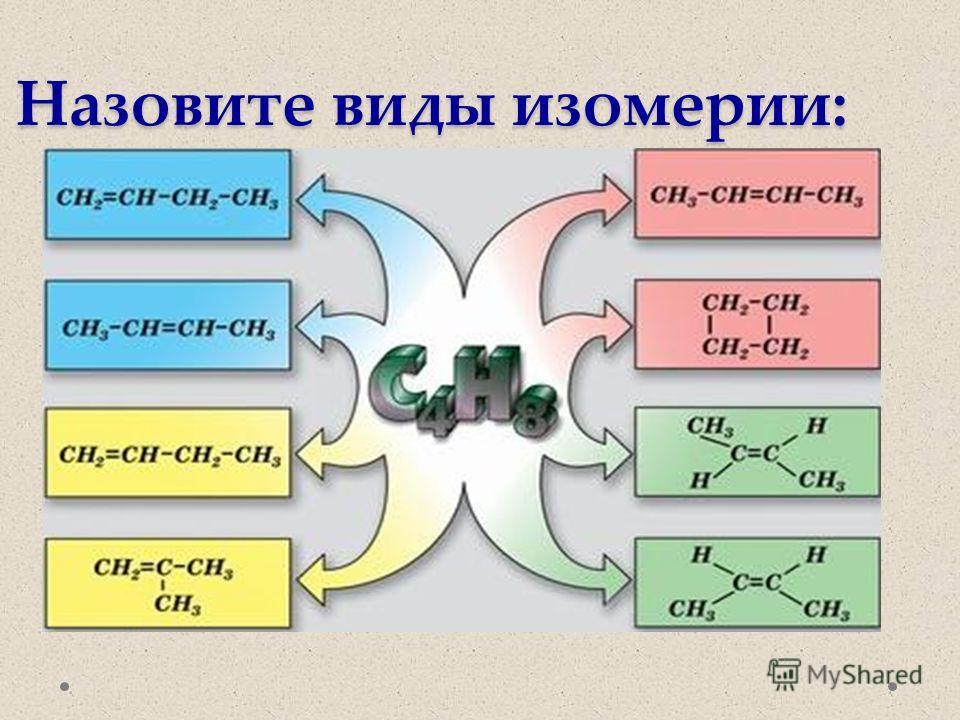 Назовите виды изомерии: