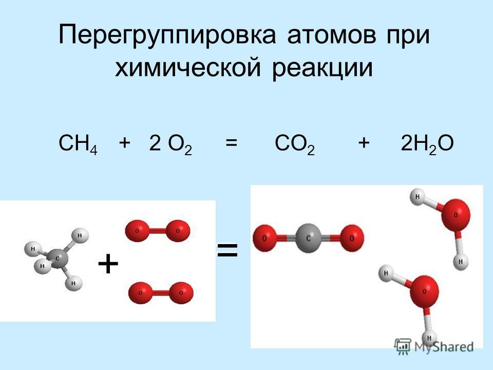 Перегруппировка атомов при химической реакции СН 4 + 2 О 2 = СО 2 + 2Н 2 О + =