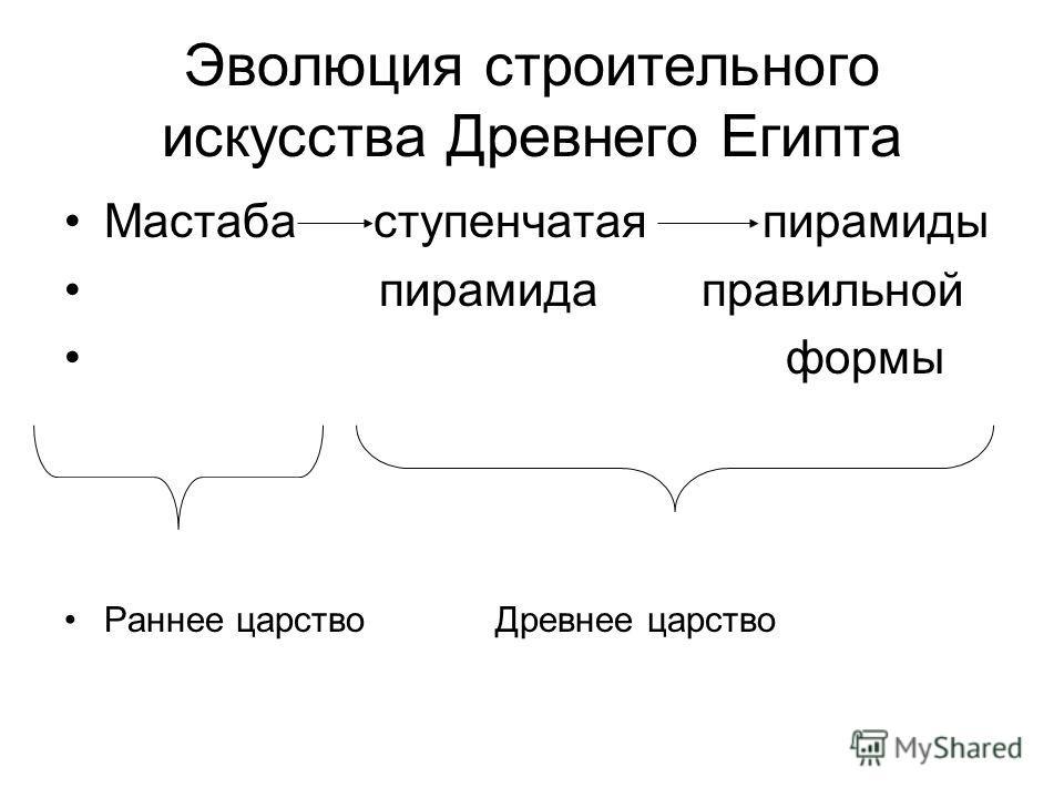 Эволюция строительного искусства Древнего Египта Мастаба ступенчатая пирамиды пирамида правильной формы Раннее царство Древнее царство