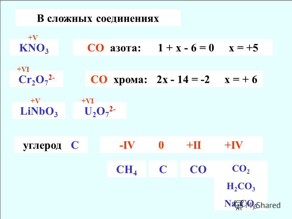 В сложных соединениях KNO 3 CO азота: 1 + х - 6 = 0 х = +5 +V Сr 2 O 7 2- CO хрома: 2х - 14 = -2 х = + 6 +VI LiNbO 3 +V+V U 2 O 7 2- +VI углерод С-IV 0 +II +IV CH 4 CCO CO 2 H 2 CO 3 Na 2 CO 3