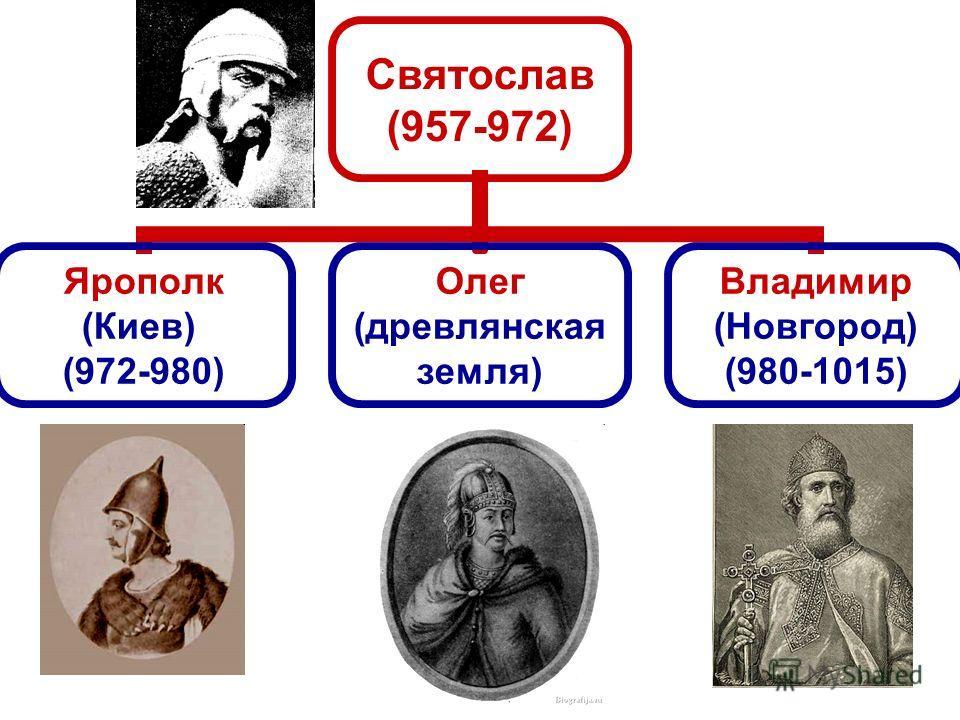 Святослав (957-972) Ярополк (Киев) (972-980) Олег (древлянская земля) Владимир (Новгород) (980-1015)