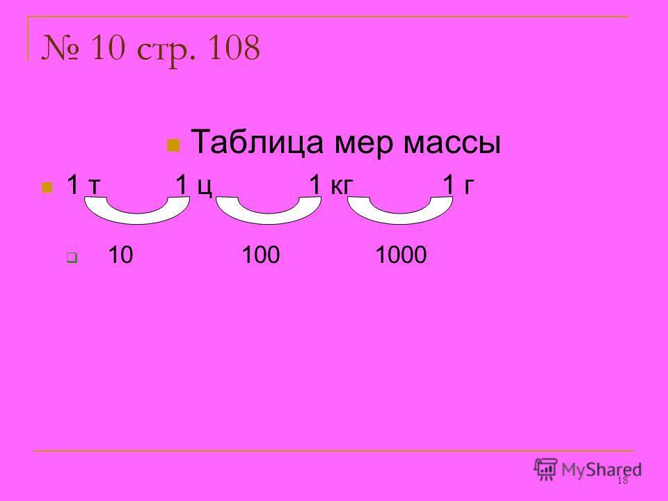 18 10 стр. 108 Таблица мер массы 1 т1 ц1 кг1 г 101001000