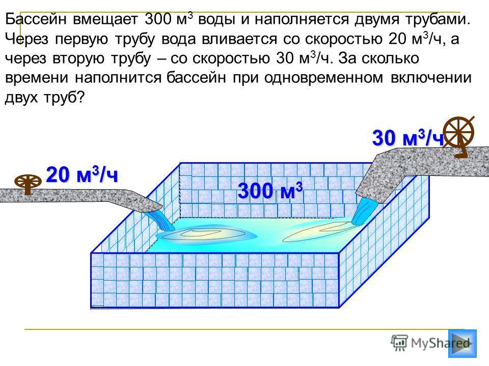 20 Бассейн вмещает 300 м 3 воды и наполняется двумя трубами. Через первую трубу вода вливается со скоростью 20 м 3 /ч, а через вторую трубу – со скоростью 30 м 3 /ч. За сколько времени наполнится бассейн при одновременном включении двух труб? 300 м 3