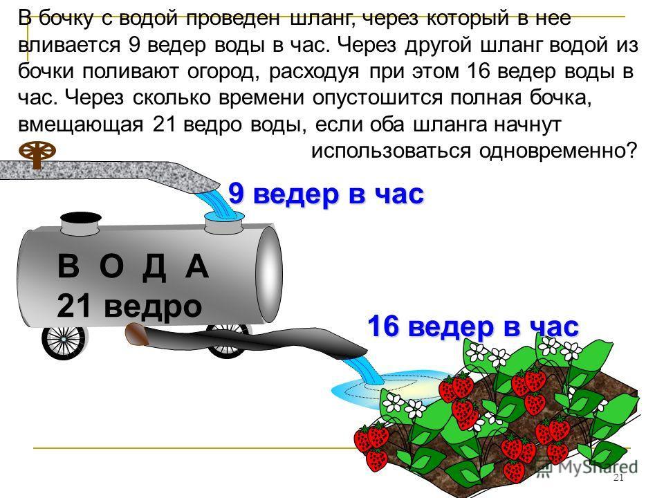 21 В бочку с водой проведен шланг, через который в нее вливается 9 ведер воды в час. Через другой шланг водой из бочки поливают огород, расходуя при этом 16 ведер воды в час. Через сколько времени опустошится полная бочка, вмещающая 21 ведро воды, ес