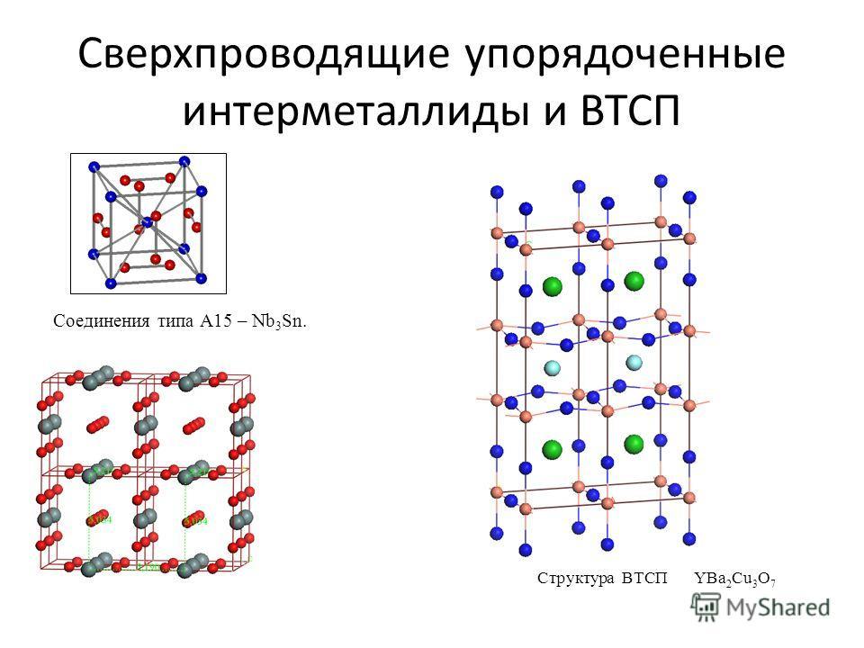 Сверхпроводящие упорядоченные интерметаллиды и ВТСП Соединения типа А15 – Nb 3 Sn. Структура ВТСП YBa 2 Cu 3 O 7