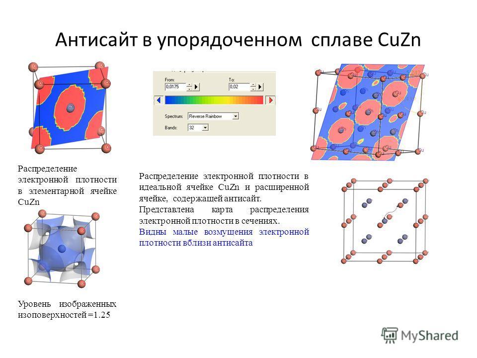 Антисайт в упорядоченном сплаве CuZn Распределение электронной плотности в идеальной ячейке CuZn и расширенной ячейке, содержащей антисайт. Представлена карта распределения электронной плотности в сечениях. Видны малые возмущения электронной плотност