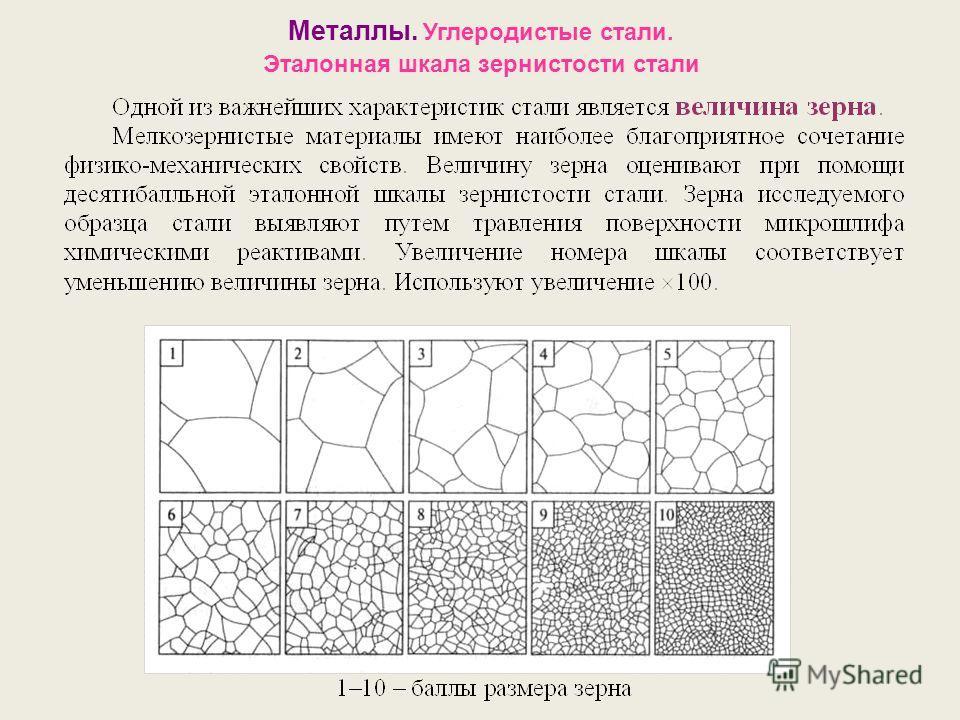 Металлы. Углеродистые стали. Эталонная шкала зернистости стали
