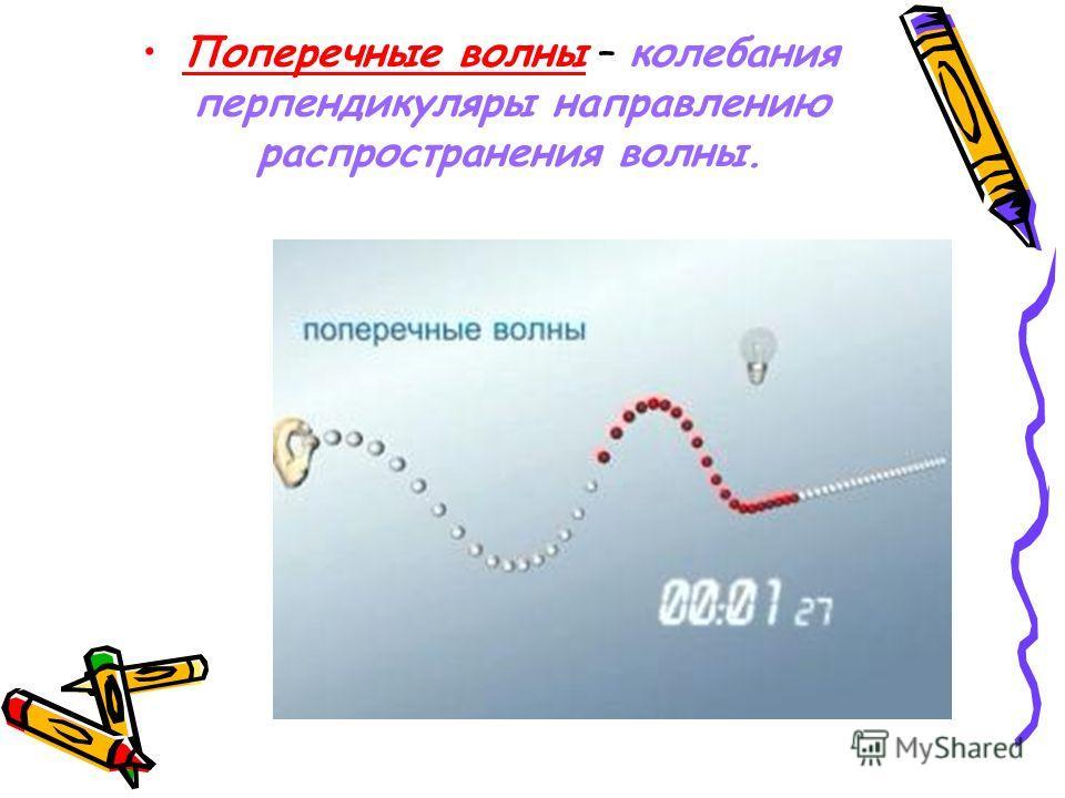 Волны – процесс распространения колебаний в пространстве.