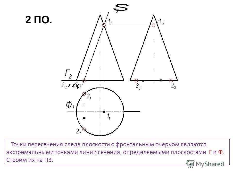 Точки пересечения следа плоскости с фронтальным очерком являются экстремальными точками линии сечения, определяемыми плоскостями Г и Ф. Строим их на П3. 2 ПО.