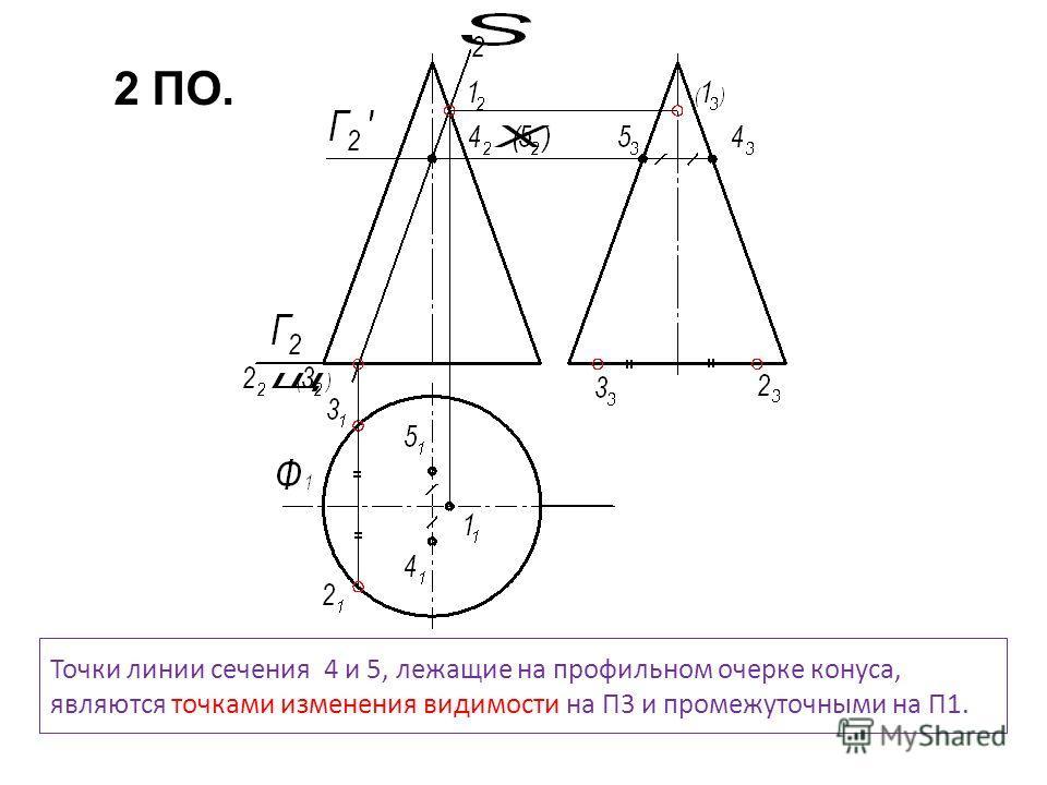 Точки линии сечения 4 и 5, лежащие на профильном очерке конуса, являются точками изменения видимости на П3 и промежуточными на П1. 2 ПО.