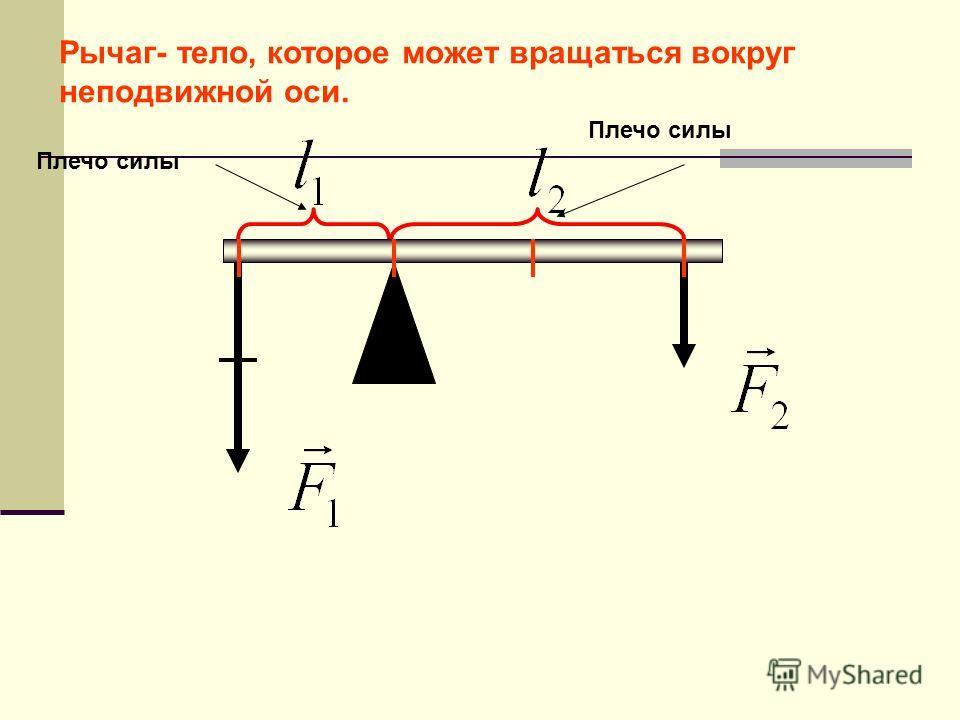 Рычаг- тело, которое может вращаться вокруг неподвижной оси. Плечо силы