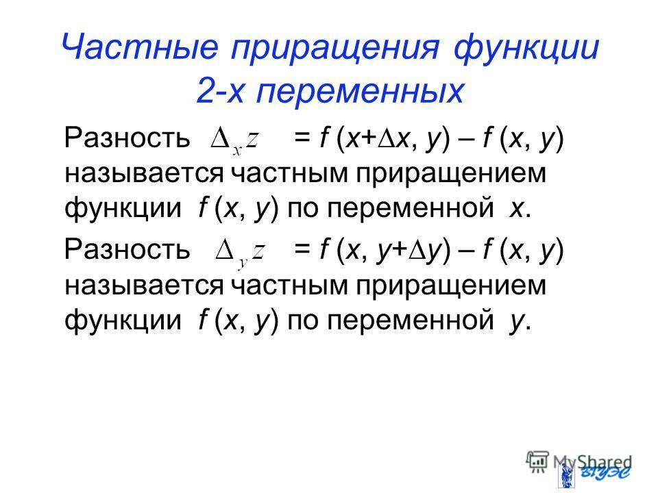 Частные приращения функции 2-х переменных Разность = f (x+ x, y) – f (x, y) называется частным приращением функции f (x, y) по переменной x. Разность = f (x, y+ y) – f (x, y) называется частным приращением функции f (x, y) по переменной y.