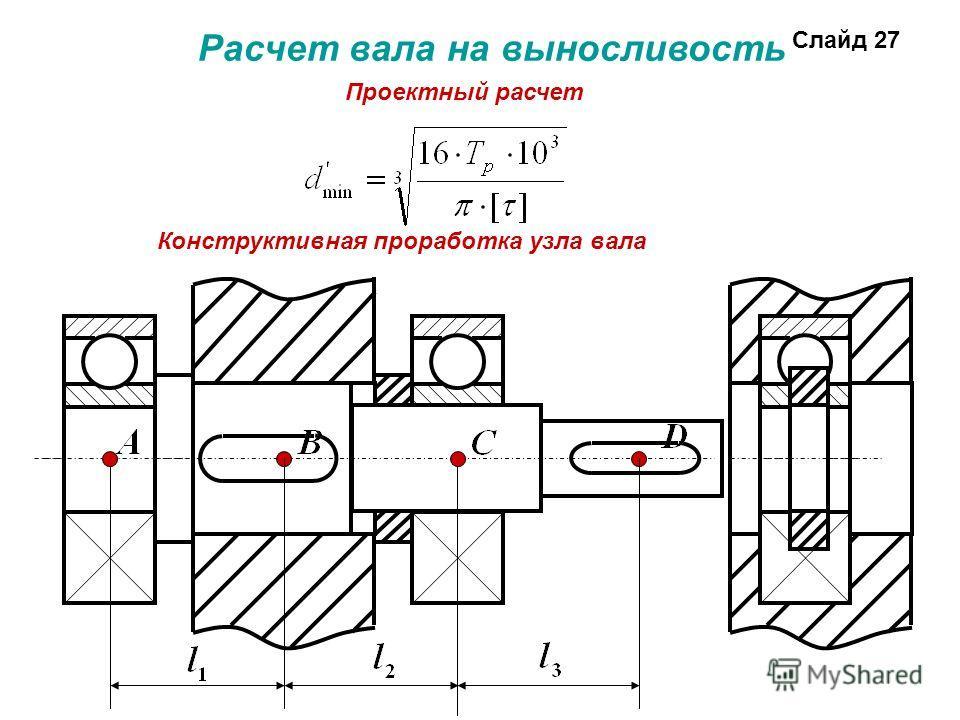 Расчет вала на выносливость Проектный расчет Конструктивная проработка узла вала Слайд 27