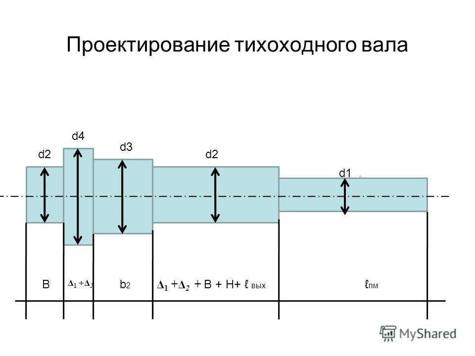 Проектирование тихоходного вала d2 d3 d1 d4 Вb2b2 Δ 1 +Δ 2 + В + H+ вых Δ1 +Δ2Δ1 +Δ2 пм