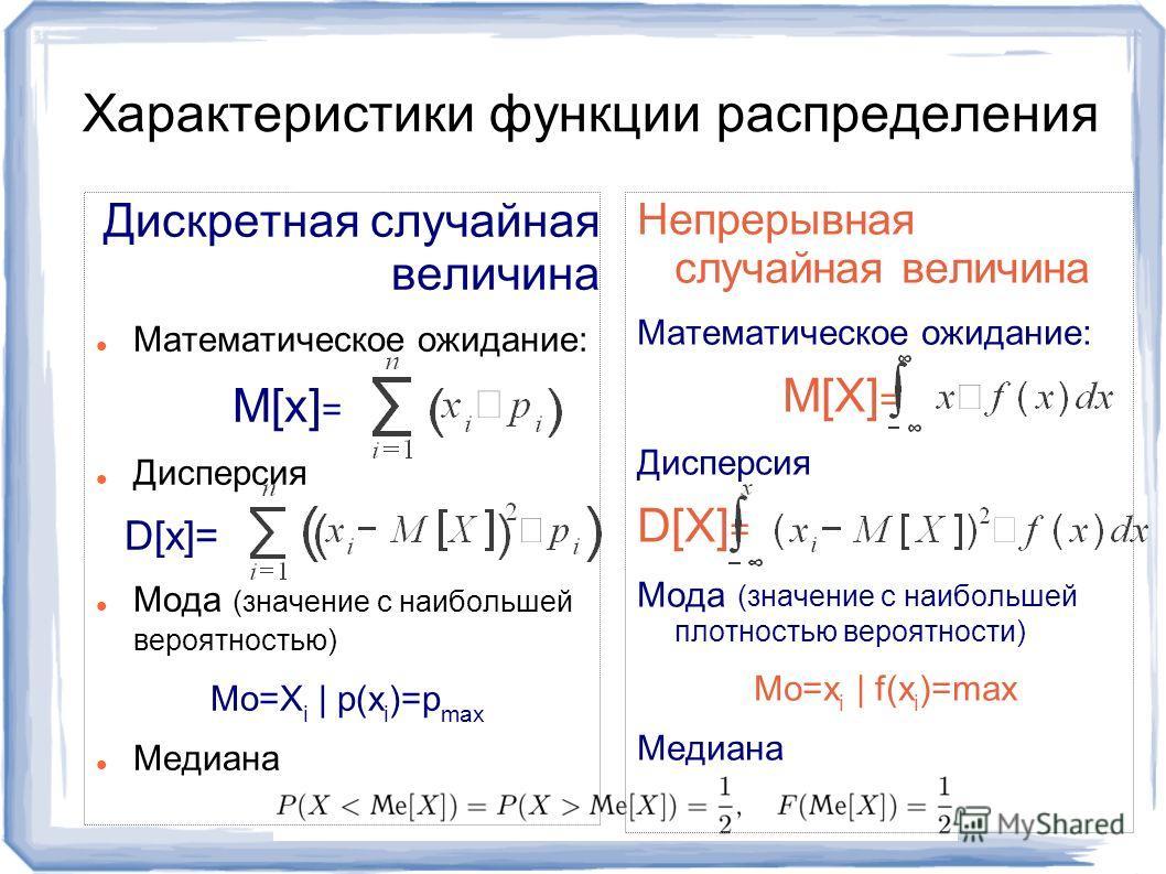Характеристики функции распределения Дискретная случайная величина Математическое ожидание: М[x] = Дисперсия D[x]= Мода (значение с наибольшей вероятностью) Мо=X i | p(x i )=p max Медиана Непрерывная случайная величина Математическое ожидание: M[X] =