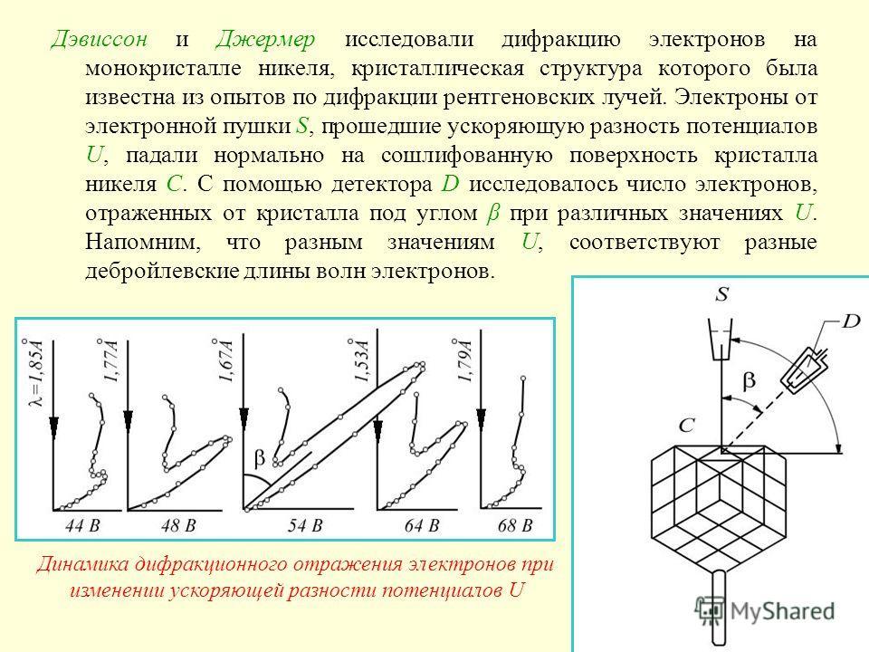 Дэвиссон и Джермер исследовали дифракцию электронов на монокристалле никеля, кристаллическая структура которого была известна из опытов по дифракции рентгеновских лучей. Электроны от электронной пушки S, прошедшие ускоряющую разность потенциалов U, п