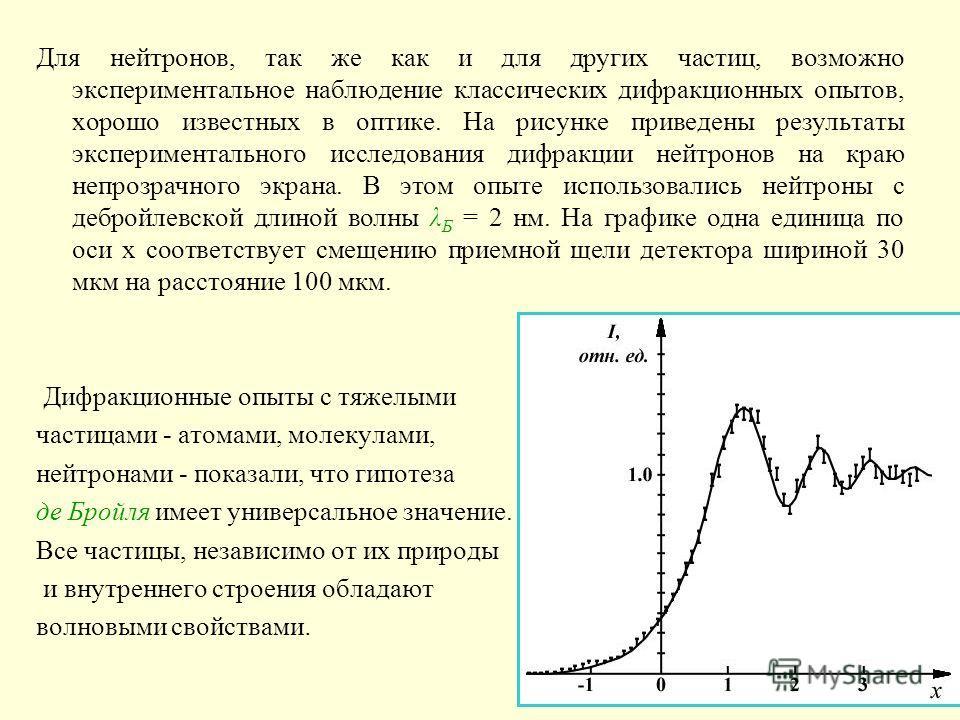 Для нейтронов, так же как и для других частиц, возможно экспериментальное наблюдение классических дифракционных опытов, хорошо известных в оптике. На рисунке приведены результаты экспериментального исследования дифракции нейтронов на краю непрозрачно