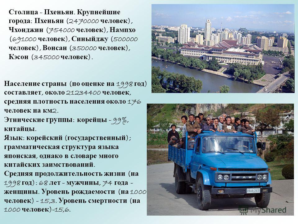 Столица - Пхеньян. Крупнейшие города : Пхеньян (2470000 человек ), Чхонджин (754000 человек ), Нампхо (691000 человек ), Синыйджу (500000 человек ), Вонсан (350000 человек ), Кэсон (345000 человек ). Население страны ( по оценке на 1998 год ) составл